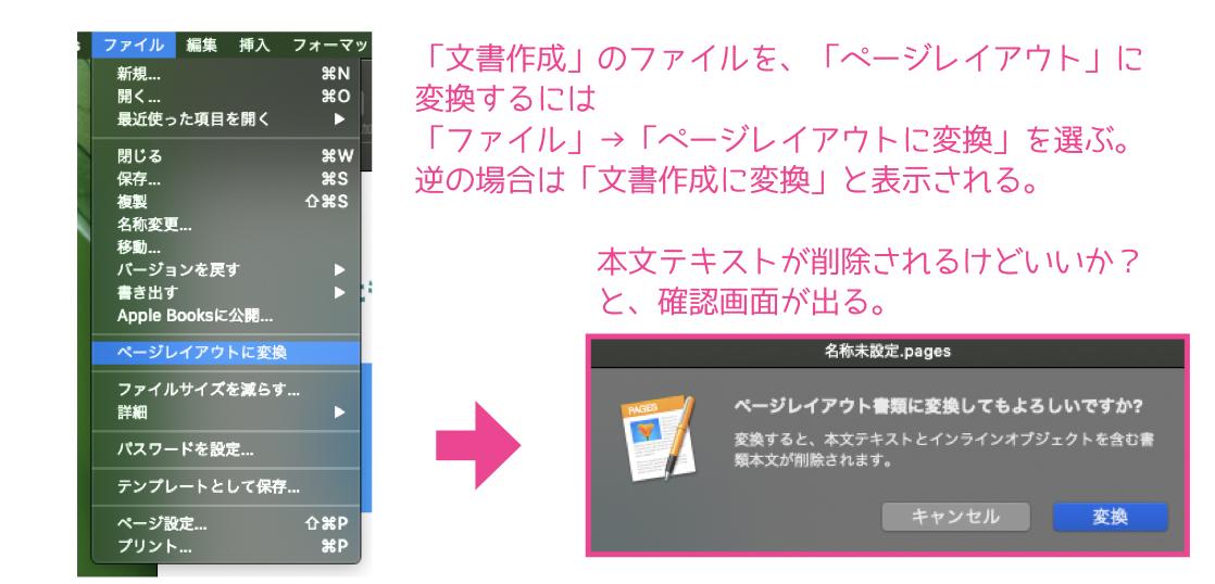 Pagesが自作チラシの印刷原稿・ PDF作成にオススメな理由!